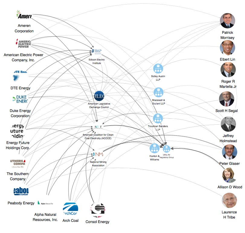LittleSis-Map-of-Lawyers.jpg