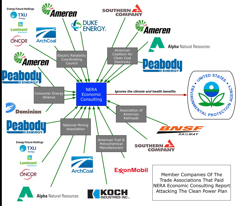 member_companies_behind_nera.jpg