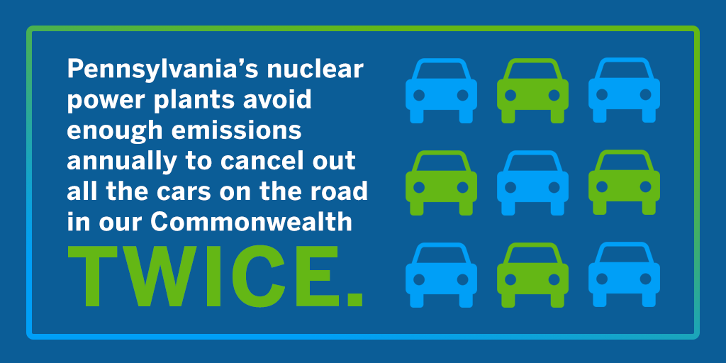 PA Nuclear Plants Prevent Emissions Fact Next To Nine Cars
