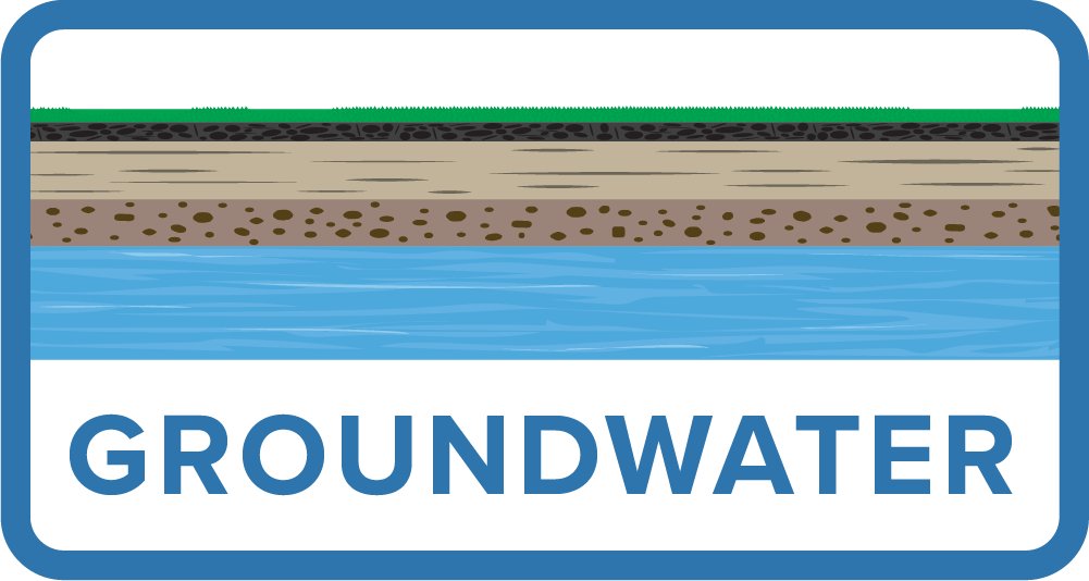 Find Your Public Water Type - Drinking Water Toolkit