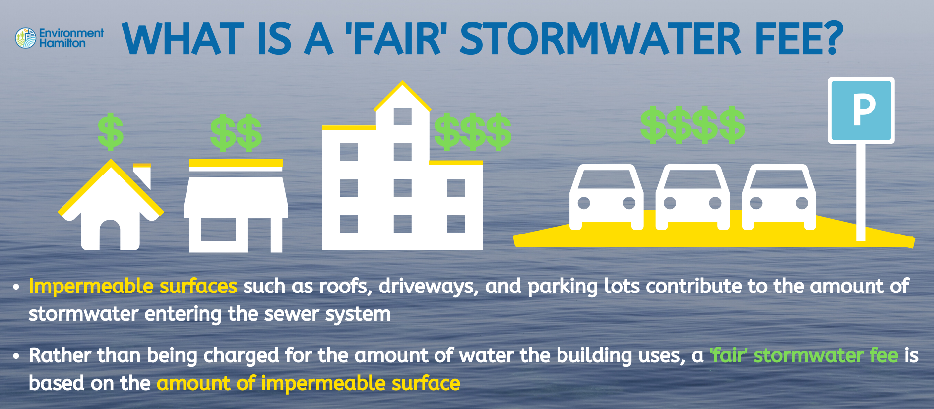What is a fair stormwater fee?