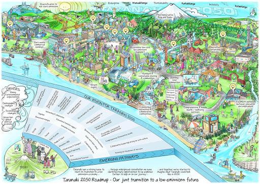 Taranaki 2050 roadmap