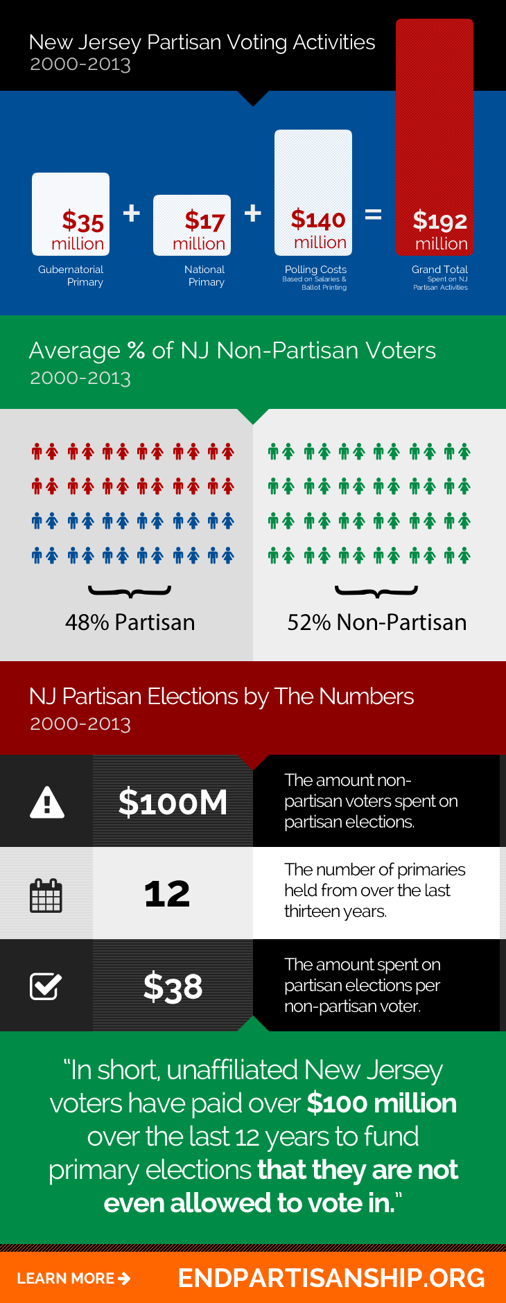 img-public-funding-of-political-party-activities-in-new-jersey-41976.png