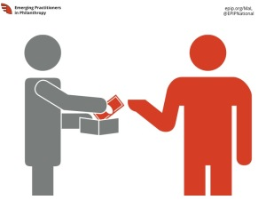 Influencing & fundraising image