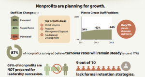 Nonprofit_HR_Infographic
