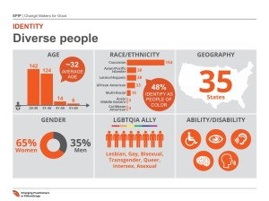 Diverse People Graphic
