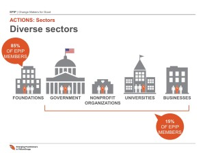 Diverse Sector Graphic