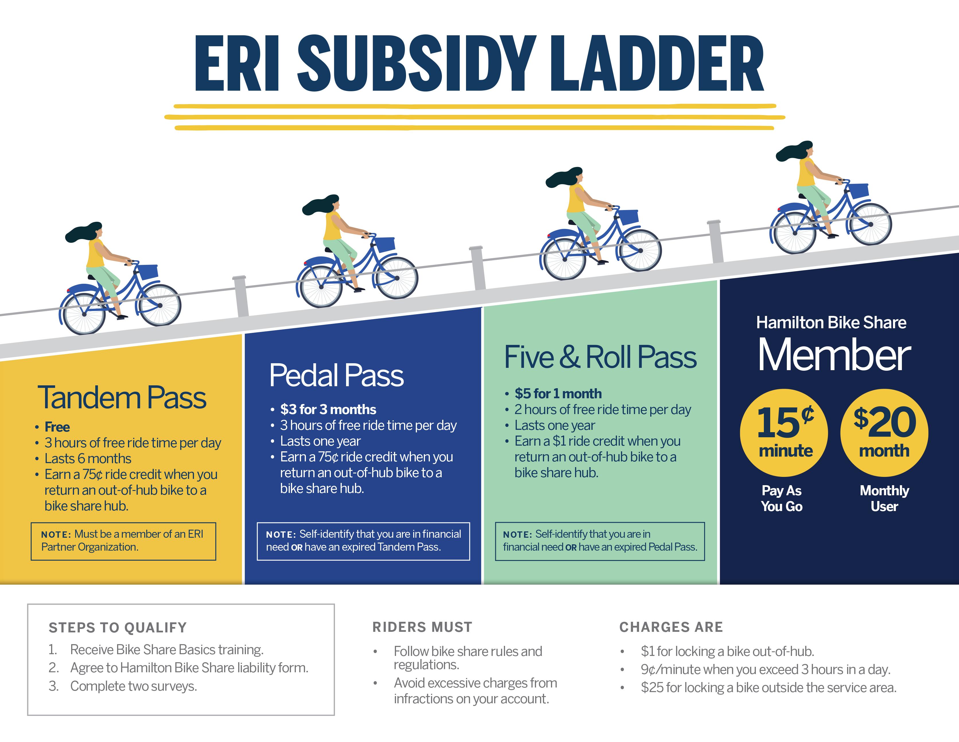 ERI_SubsidyLadder_Update_PRINT.jpg