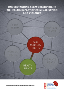 Understanding Sex Workers' Right to Health: Impact of Criminalisation of Violence
