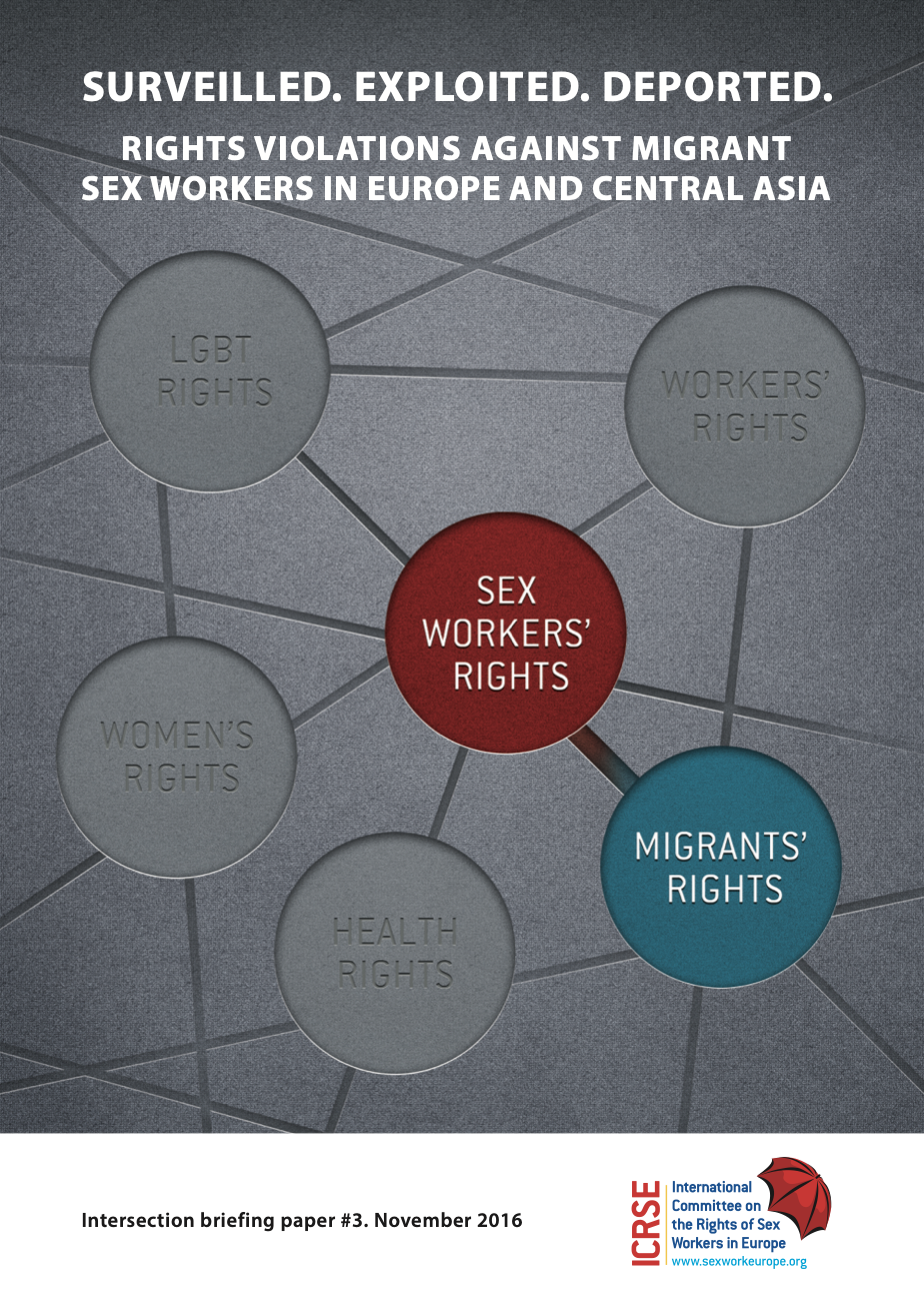Surveilled. Exploited. Deported. Rights Violations Against Migrant Sex Workers in Europe and Central Asia