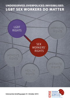 Underserved. Overpoliced. Invisibilised. LGBTI Sex Workers Do Matter.