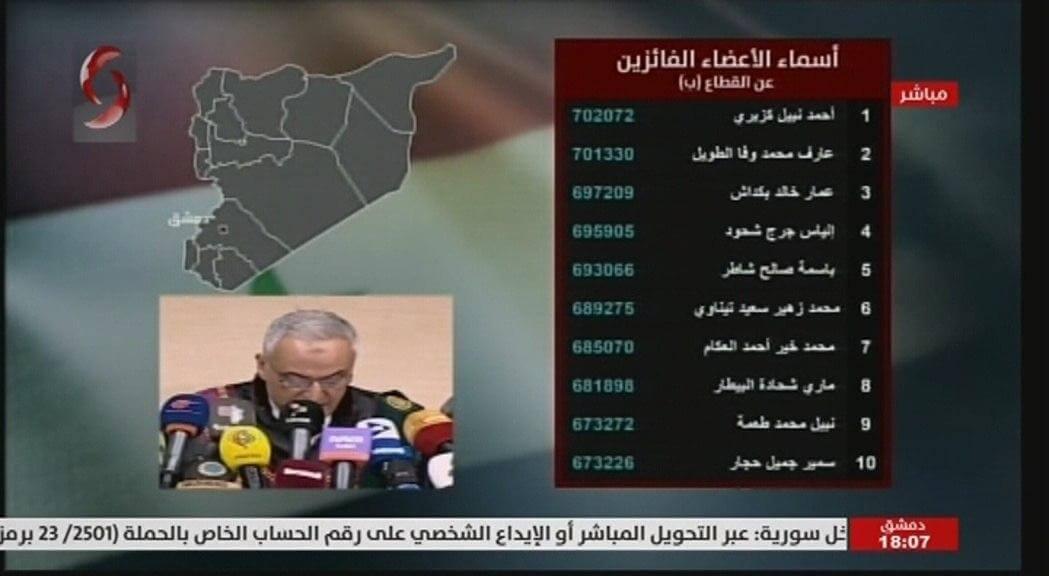 Result Syria