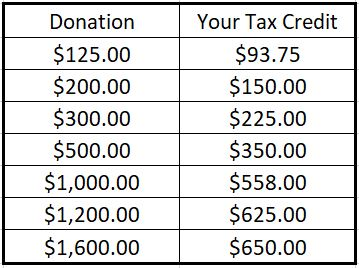 tax_credit_table-high20190701.JPG
