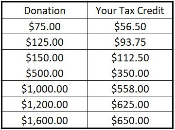tax_credit_table-1_2_3-20190906.JPG