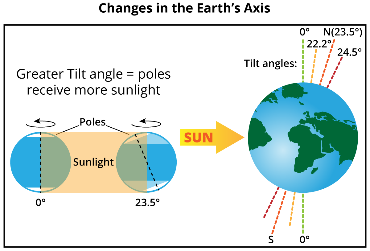 Changes_Earth_Axis-04.png