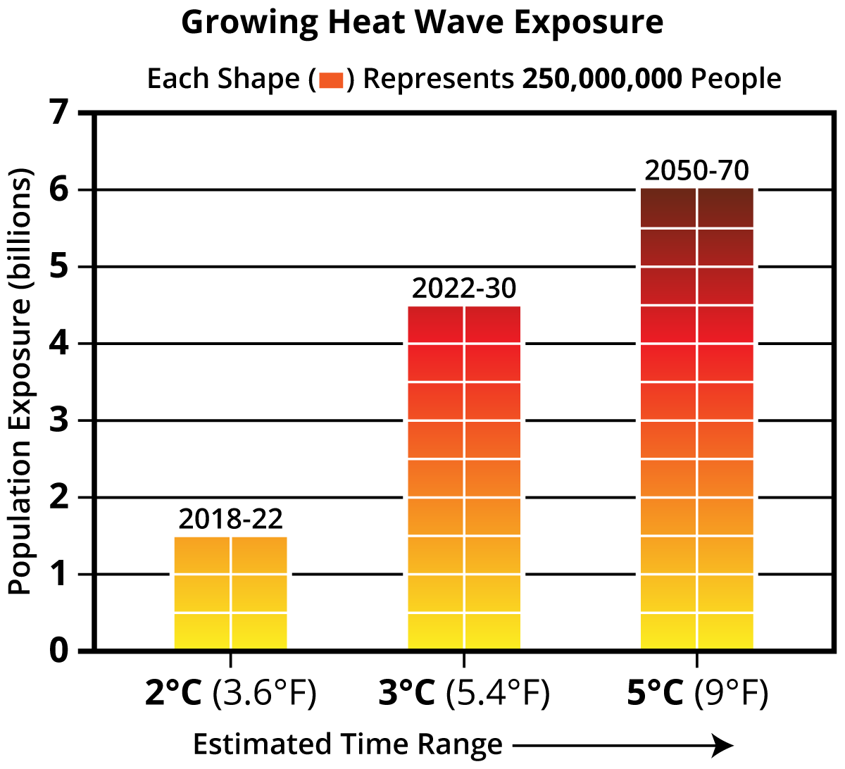 Growing_Heat_Wave_Exposure_(1).png