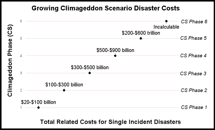 Climageddon_Costs_3.png