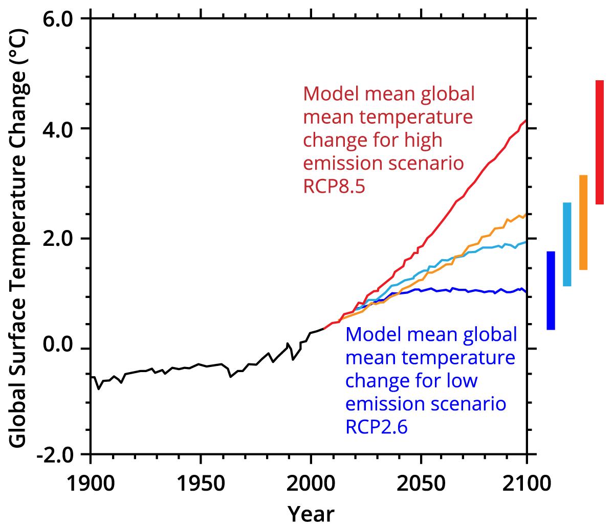 IPCC_Graph.png