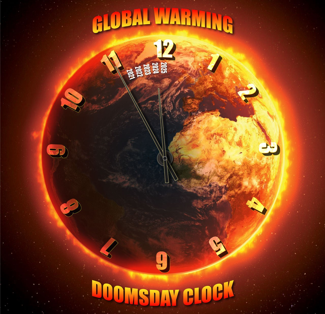 The Global Warming And Climate Change Doomsday Clock To