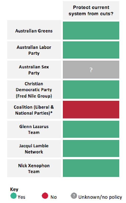 Parental_leave_cuts_table.png