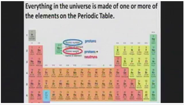 periodic_table.png