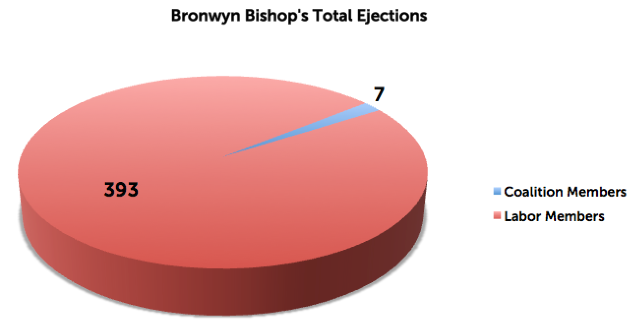Bishop_ejections.png