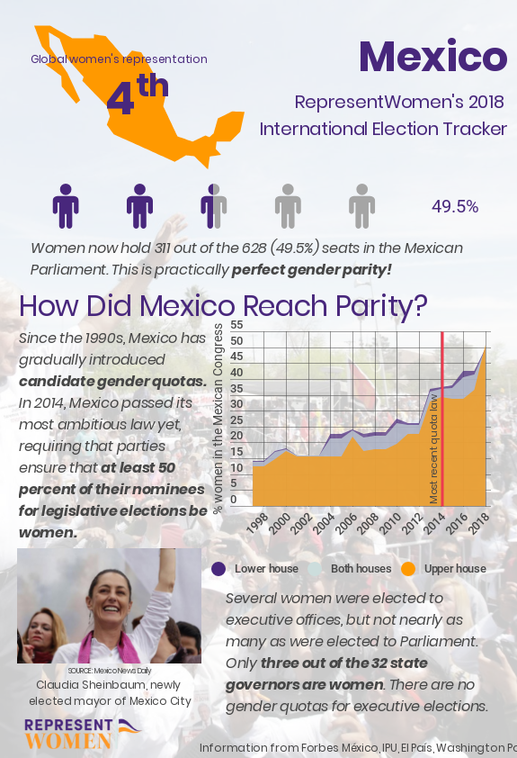 post-mexico-elections_(1).png