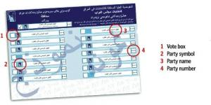 December 2005 parliamentary election - ballot sample