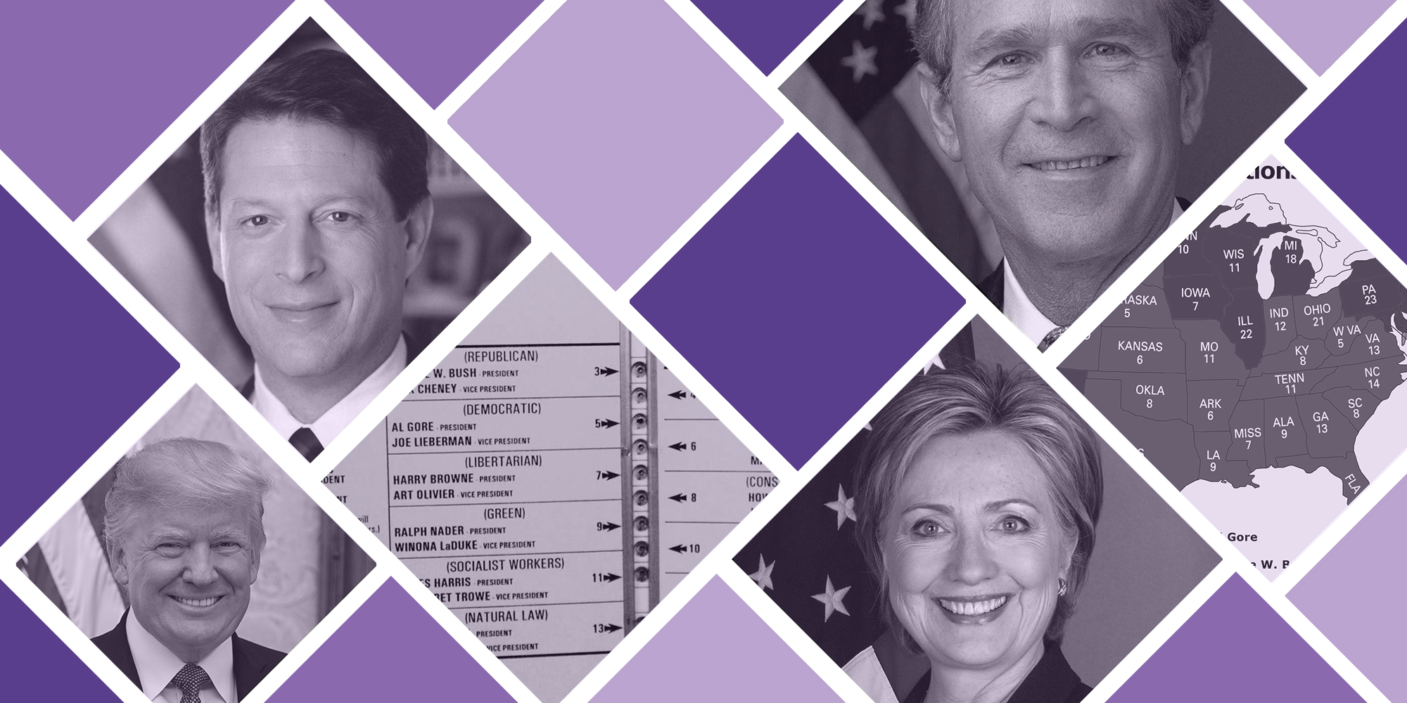 Reconsidering the presidential recount system