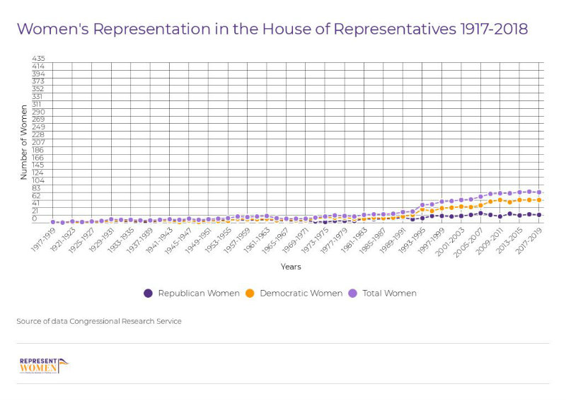 women_in_congress_chart.jpg