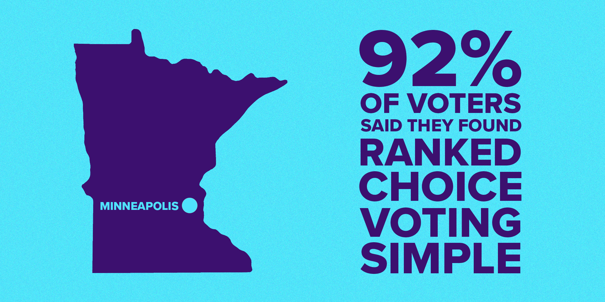 Minneapolis voters give ranked choice voting high marks after third RCV election