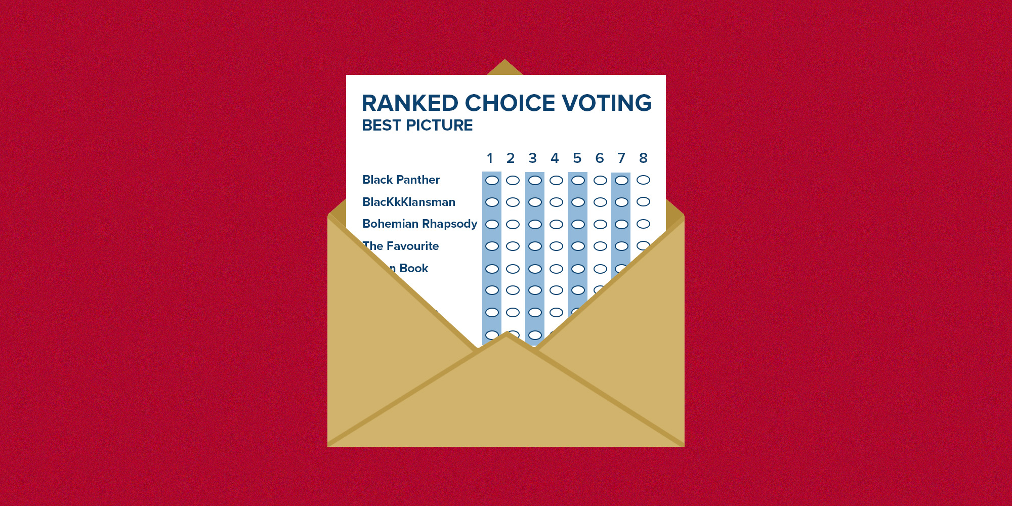 Roll out the red carpet for ranked choice voting at the Oscars
