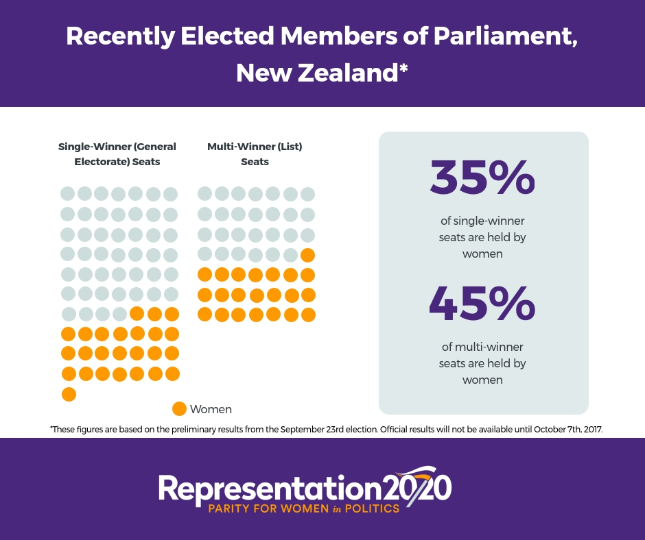New_Zealand_Parliament_(3).jpg