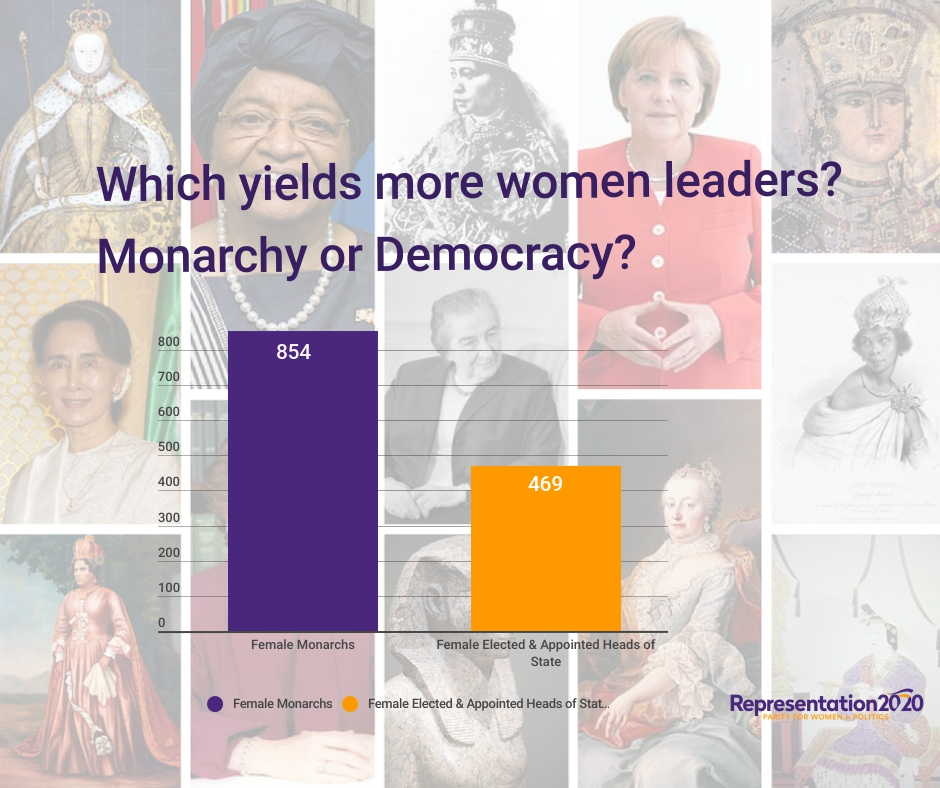 Monarchy_or_Democracy!!!!!!!!!!!!!.jpg