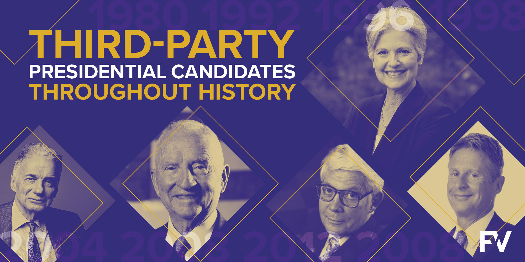 A History of Third Party and Independent Presidential Candidates