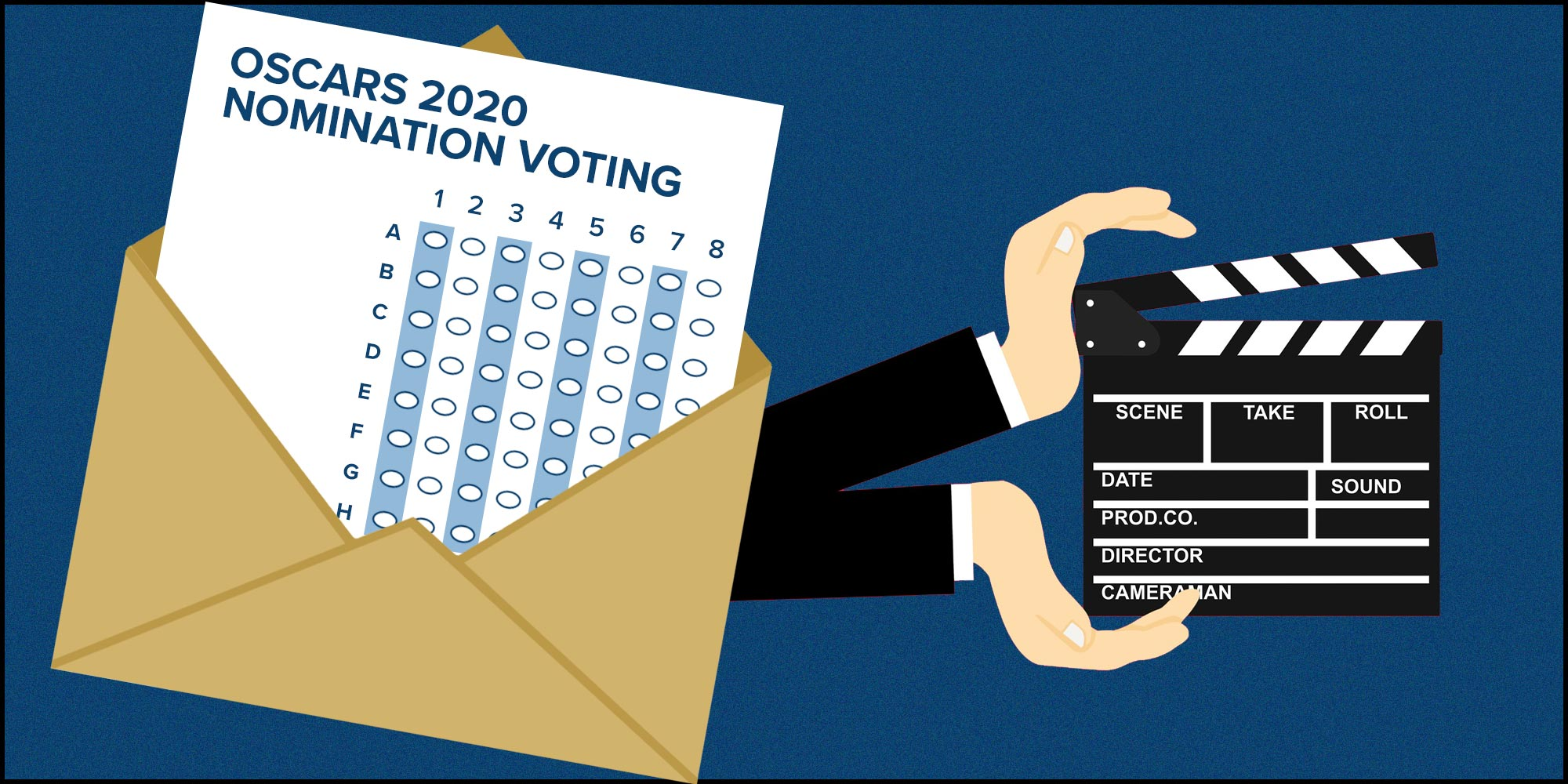 Ranked Choice Voting used for Oscars 2020 nominations