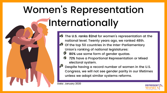 women's_representation__international.png
