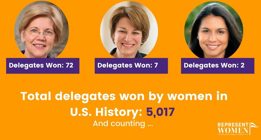 delegate_count_for_women_candidates.jpg