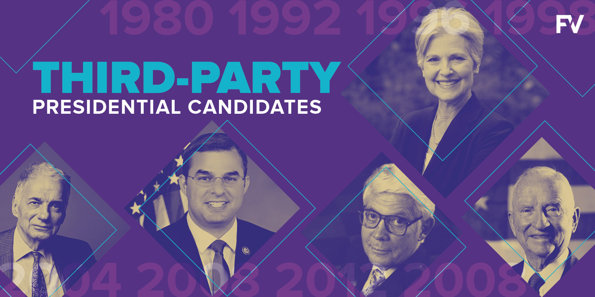 The United States' history of third party candidates: Is the problem with third parties, or with our binary election system?