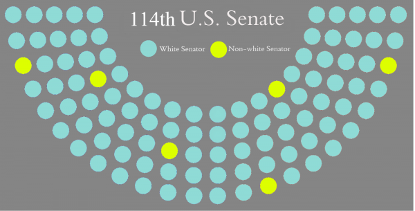 114th United States Senate Structure.2
