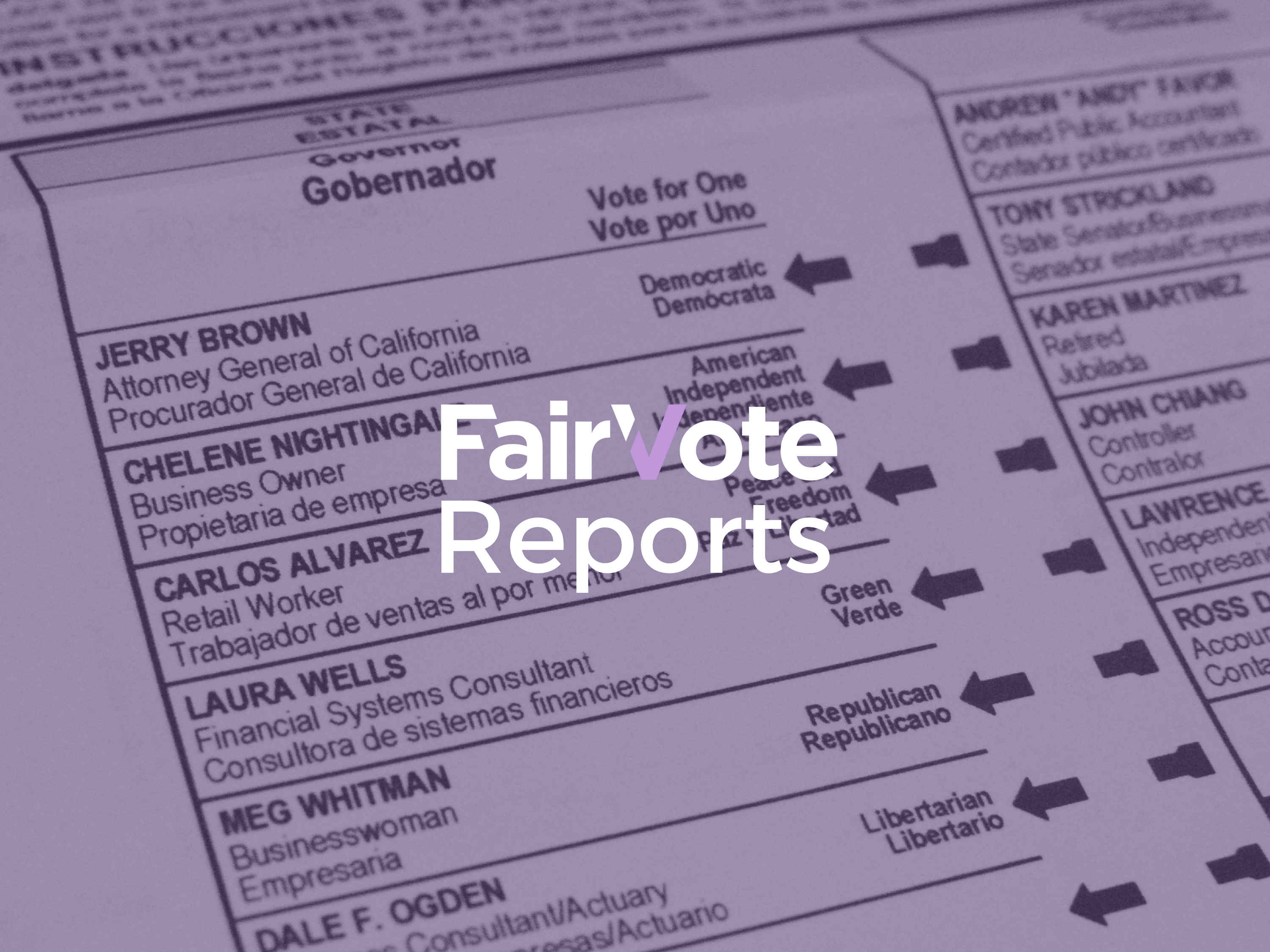Ranked Choice Voting and Racial Group Turnout
