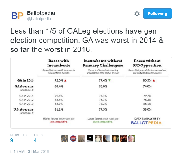 GA_uncompetitive_elections.png
