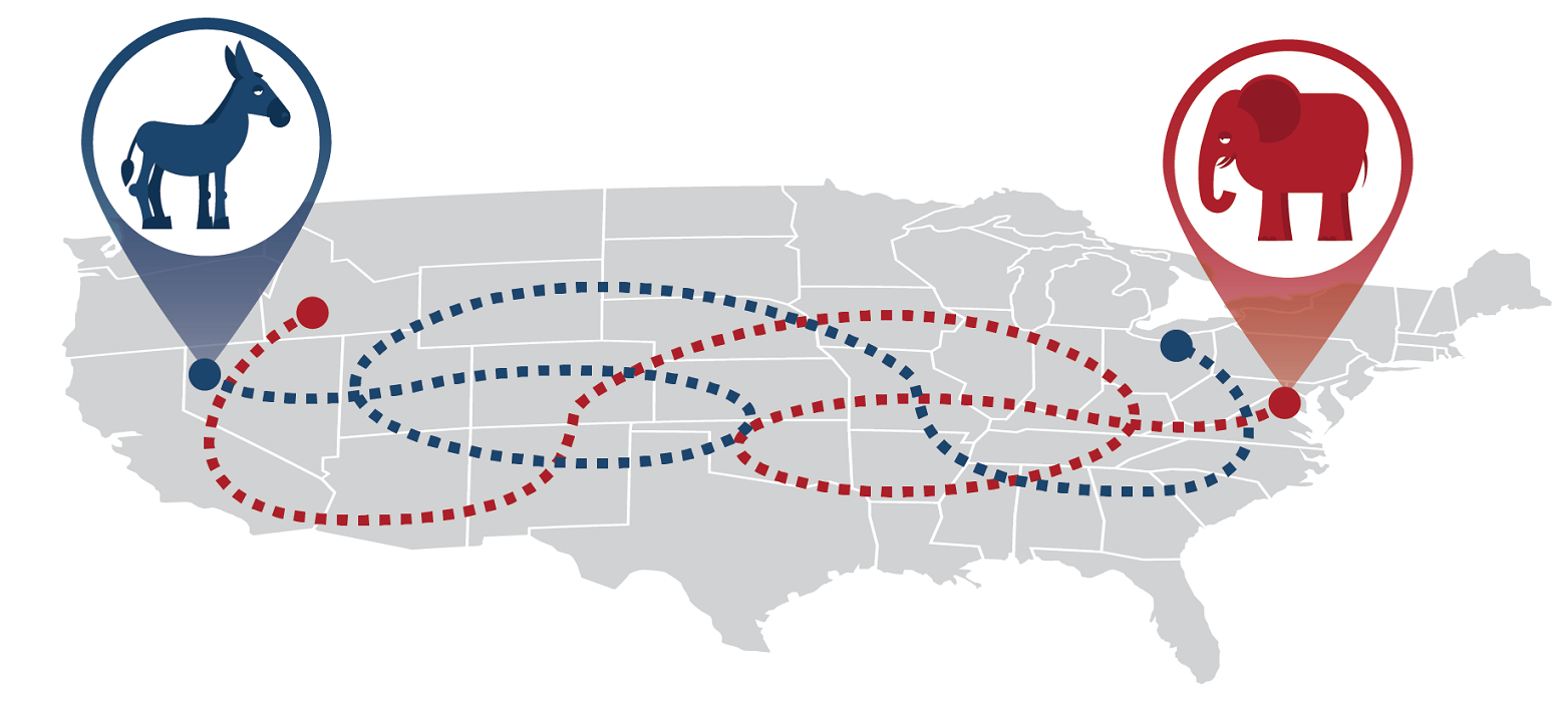 Tracking the Candidates Through the Final Campaign Push: Lots of Stops but Few States