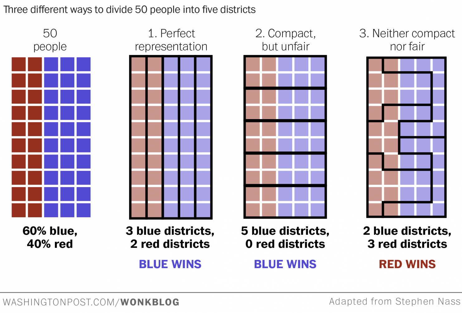 WaPo_gerrymandering_image_2.png
