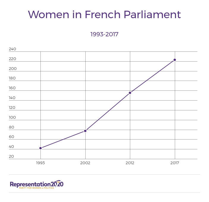 Women_in_French_Parliament.jpg