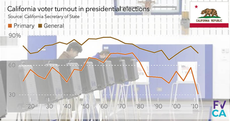 ca_turnout_3.jpg