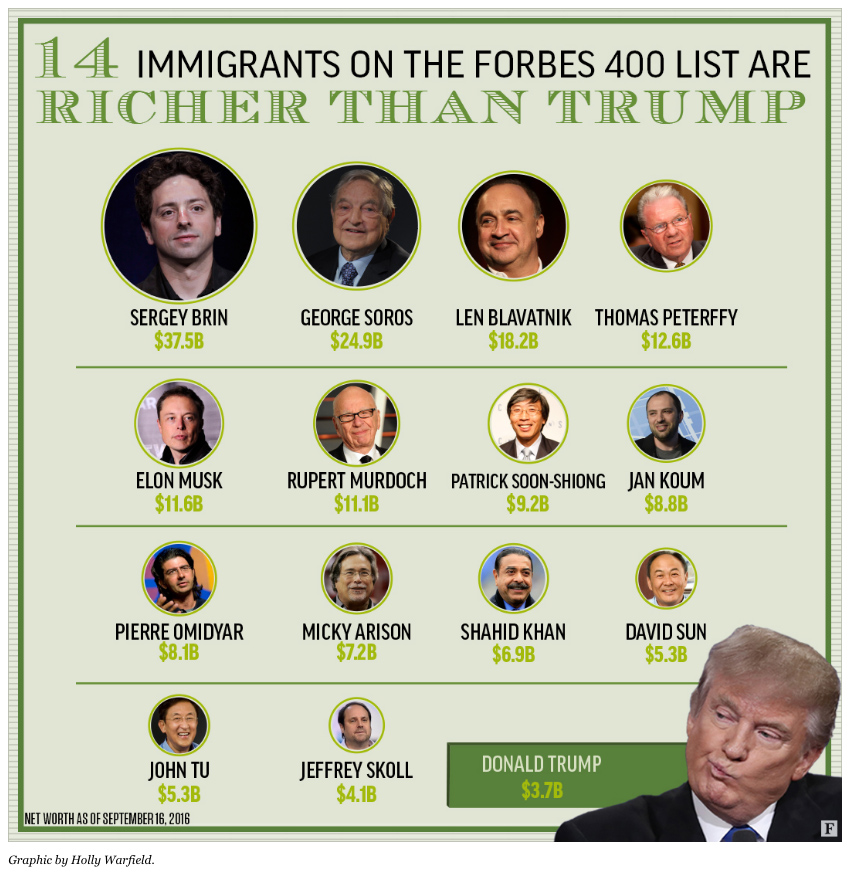 Forbes_Trump_Bias.jpg