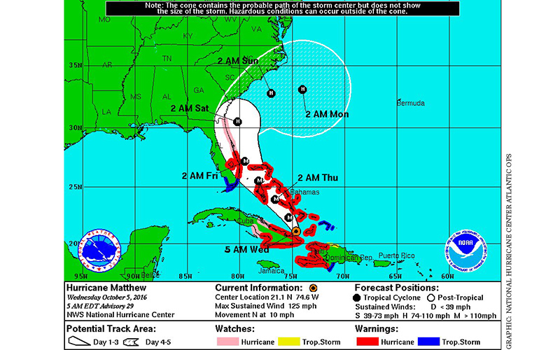 Hurricane_Matthew_Path.jpg