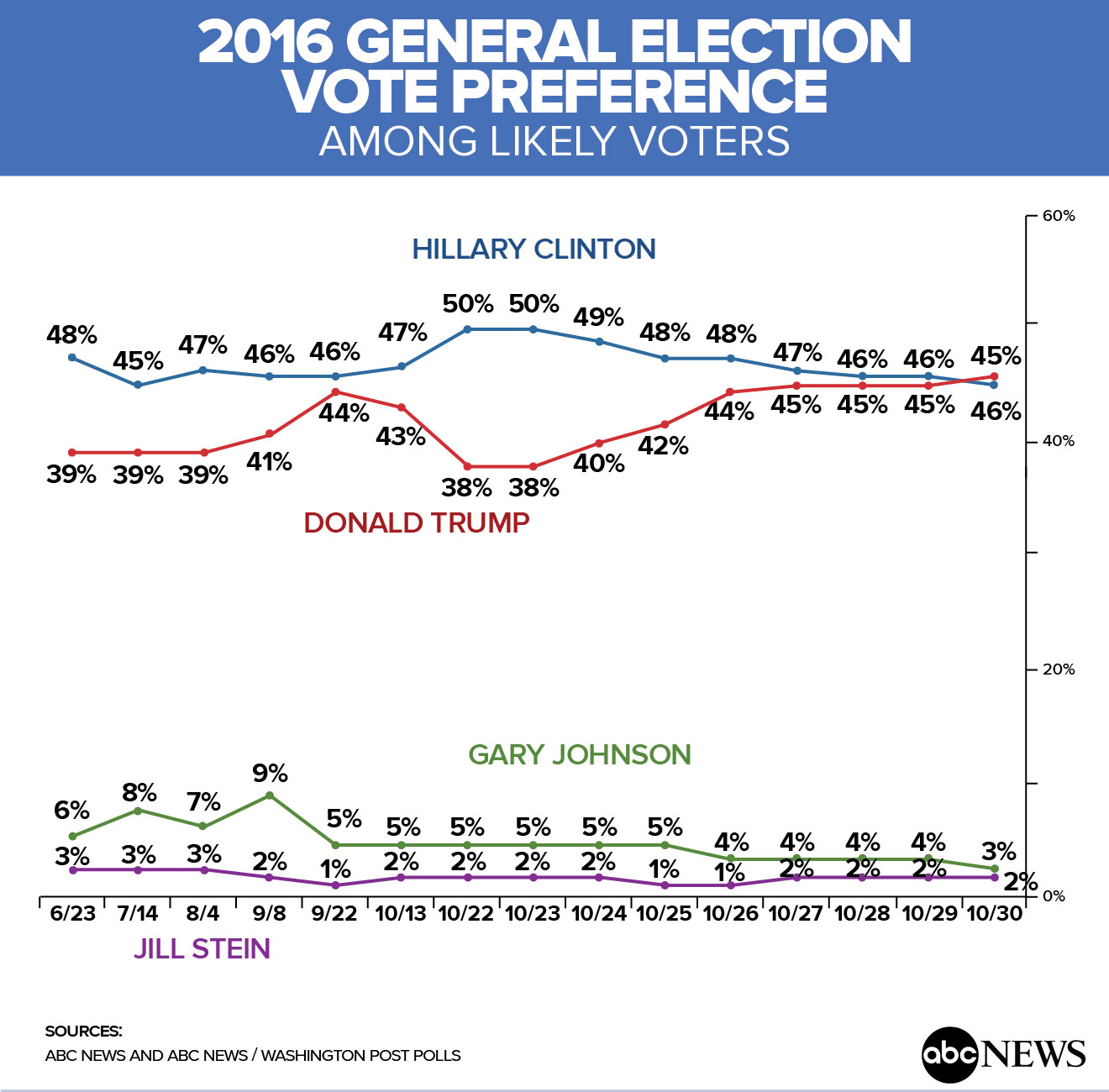 ABC_Poll_1.jpg