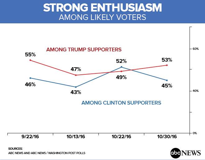 ABC_Poll_2.jpg